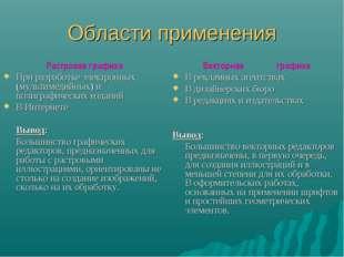 Области применения Растровая графика При разработке электронных (мультимедийн