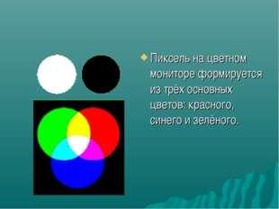 Пиксель на цветном мониторе формируется из трёх основных цветов: красного, си