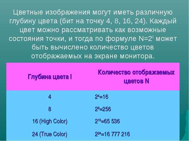 Цветные изображения могут иметь различную глубину цвета (бит на точку 4, 8, 1...