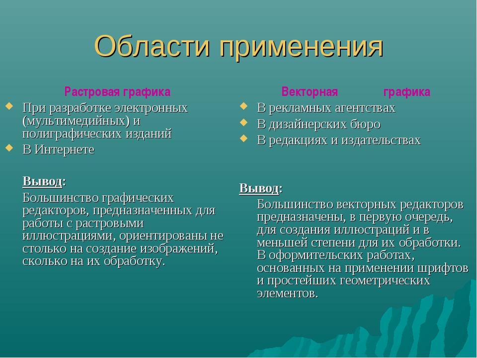Области применения Растровая графика При разработке электронных (мультимедийн...