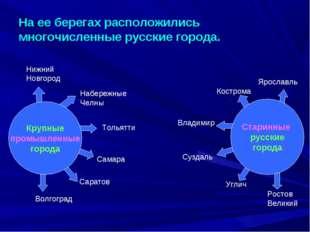 На ее берегах расположились многочисленные русские города. Крупные промышленн