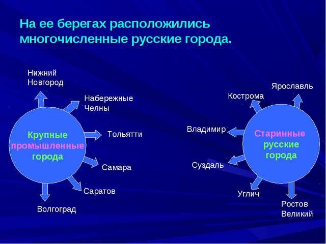 На ее берегах расположились многочисленные русские города. Крупные промышленн...