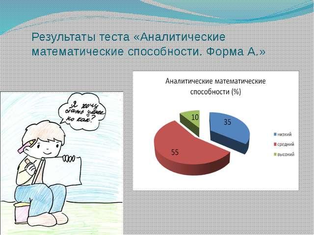 Результаты теста «Аналитические математические способности. Форма А.»