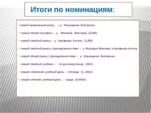 Итоги по номинациям: самый правильный ранец – у Ильющенко Екатерины самый лё