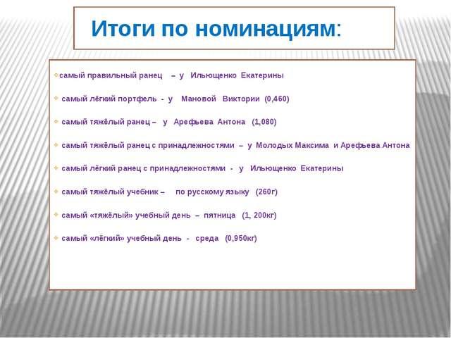 Итоги по номинациям: самый правильный ранец – у Ильющенко Екатерины самый лё...