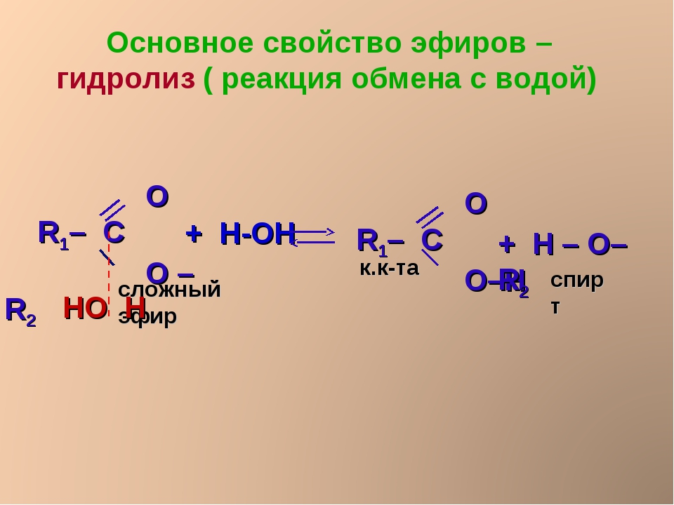 НО Н Основное свойство эфиров – гидролиз ( реакция обмена с водой)