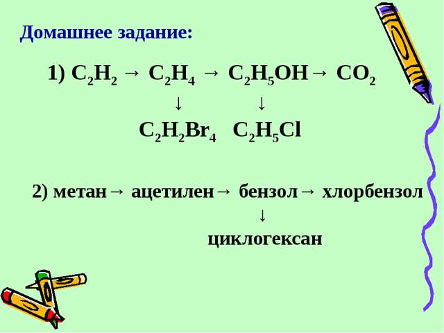 Домашнее задание: 1) C2H2 → C2H4 → C2H5OH→ CO2 ↓ ↓ C2H2Br4 C2H5Cl 2) метан→ а...