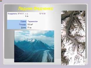 Ледник Федченко Координаты:38°46′01″с.ш.72°16′59″в.д. Страна Таджики