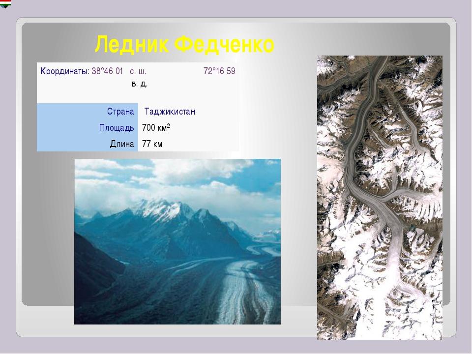 Ледник Федченко Координаты:38°46′01″с.ш.72°16′59″в.д. Страна Таджики...