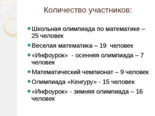 Количество участников: Школьная олимпиада по математике – 25 человек Веселая