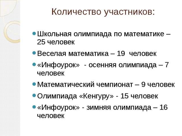 Количество участников: Школьная олимпиада по математике – 25 человек Веселая...