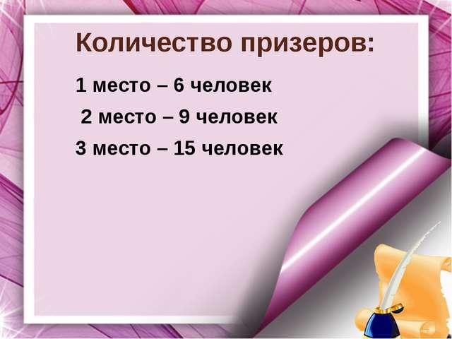 Количество призеров: 1 место – 6 человек 2 место – 9 человек 3 место – 15 чел...