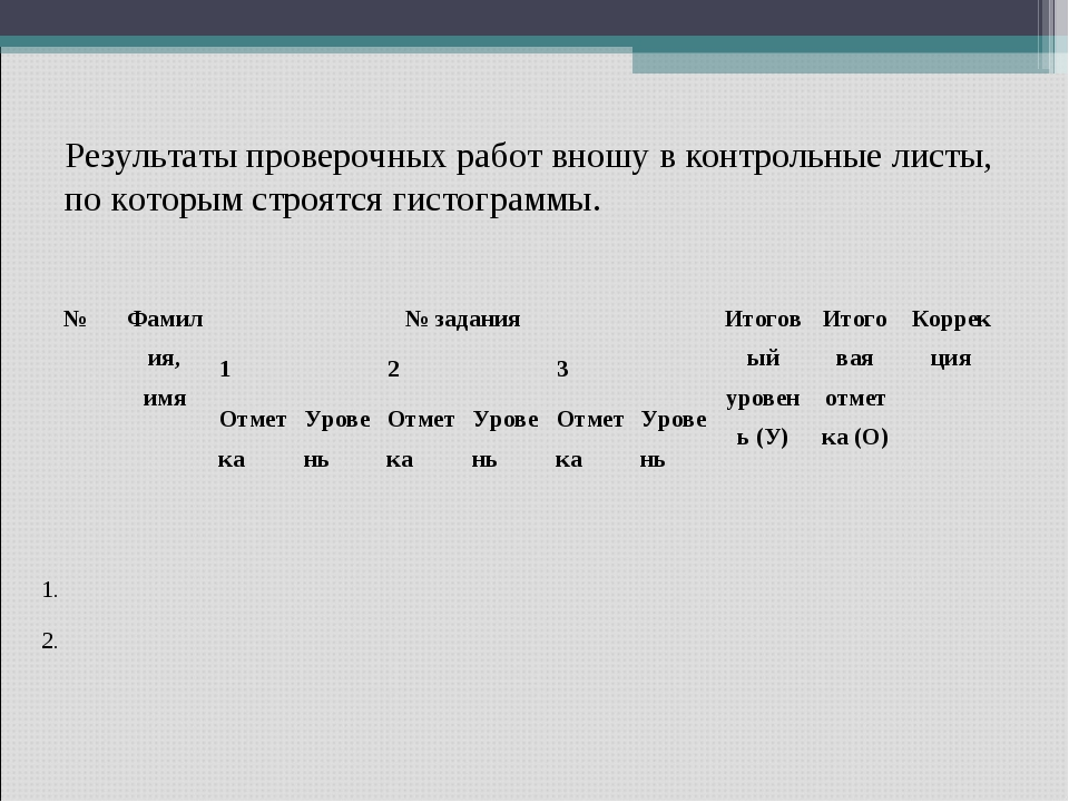 Результаты проверочных работ вношу в контрольные листы, по которым строятся г...