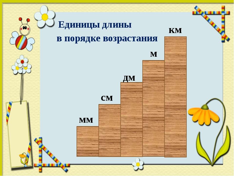 мм см дм м км Единицы длины в порядке возрастания