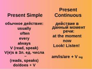 Present Simple обычное действие: usually often every always V (read, speak) V