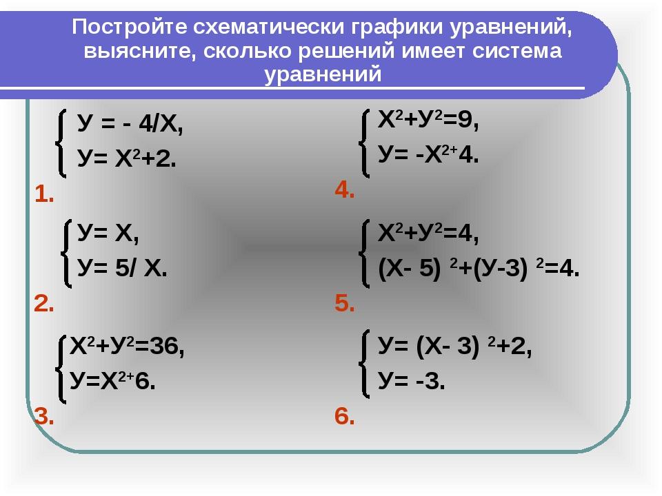 Постройте схематически графики уравнений, выясните, сколько решений имеет си...