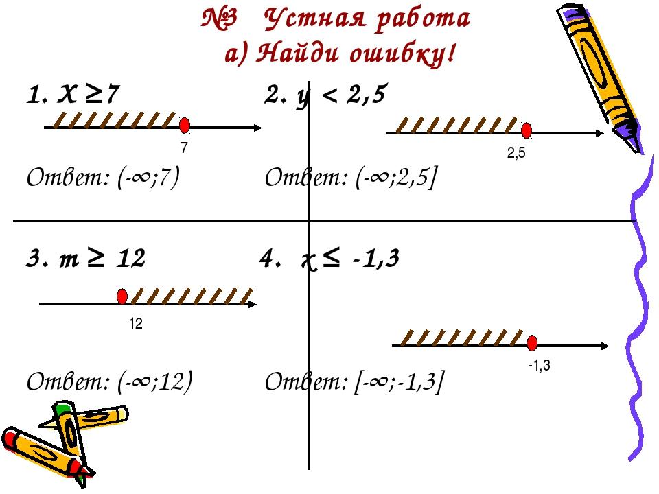 №3 Устная работа а) Найди ошибку! 1. Х ≥72. y < 2,5 Ответ: (-∞;7)Отве...