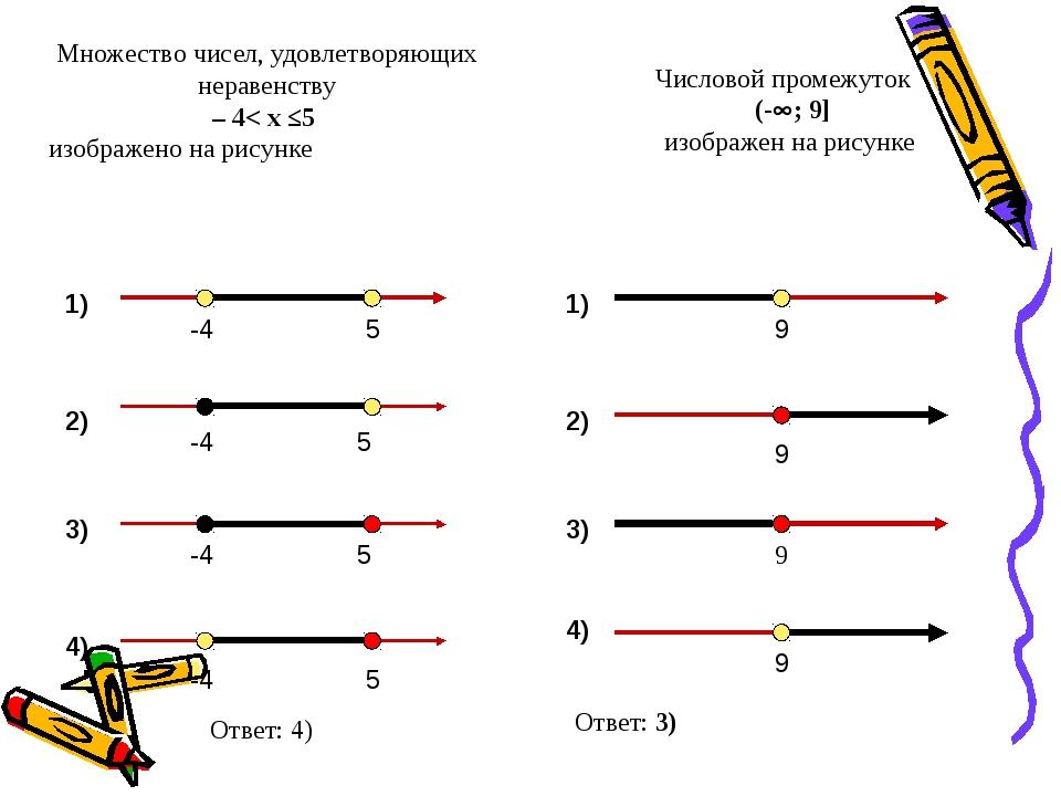 Множество чисел, удовлетворяющих неравенству – 4< х ≤5 изображено на рисунке...