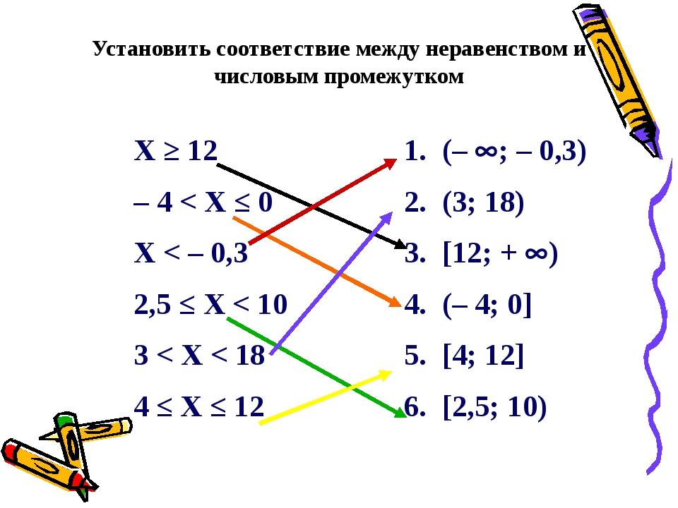 Установить соответствие между неравенством и числовым промежутком Х ≥ 12 – 4...