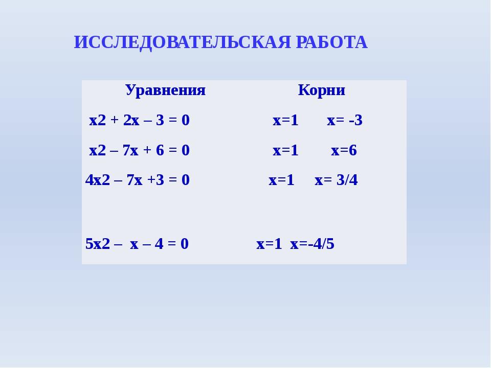 ИССЛЕДОВАТЕЛЬСКАЯ РАБОТА Уравнения Корни х2+ 2х – 3 = 0 x=1x= -3 х2– 7х + 6 =...