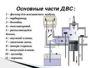 1 – фильтр для всасываемого воздуха, 2 – карбюратор, 3 – бензобак, 4 – топли
