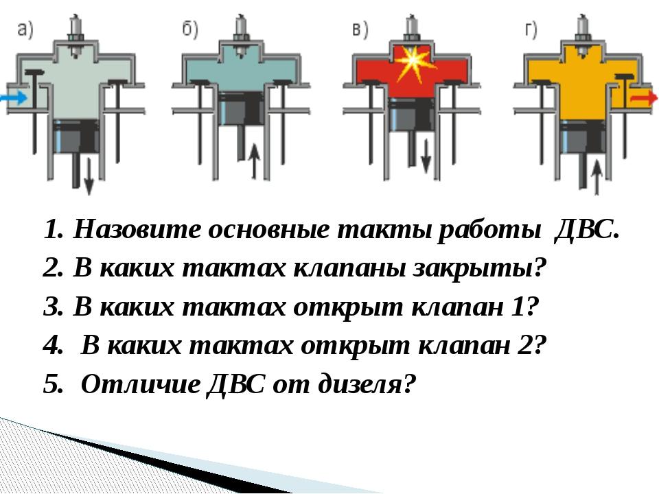1. Назовите основные такты работы ДВС. 2. В каких тактах клапаны закрыты? 3....