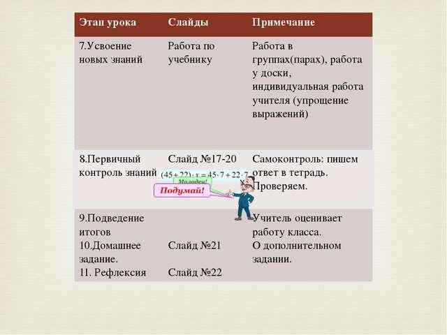 Этап урока Слайды Примечание 7.Усвоениеновых знаний Работа по учебнику Работа...