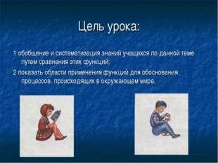 Цель урока: 1 обобщение и систематизация знаний учащихся по данной теме путем