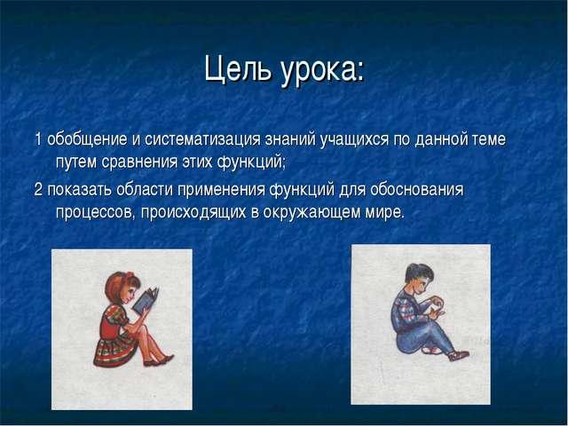 Цель урока: 1 обобщение и систематизация знаний учащихся по данной теме путем...