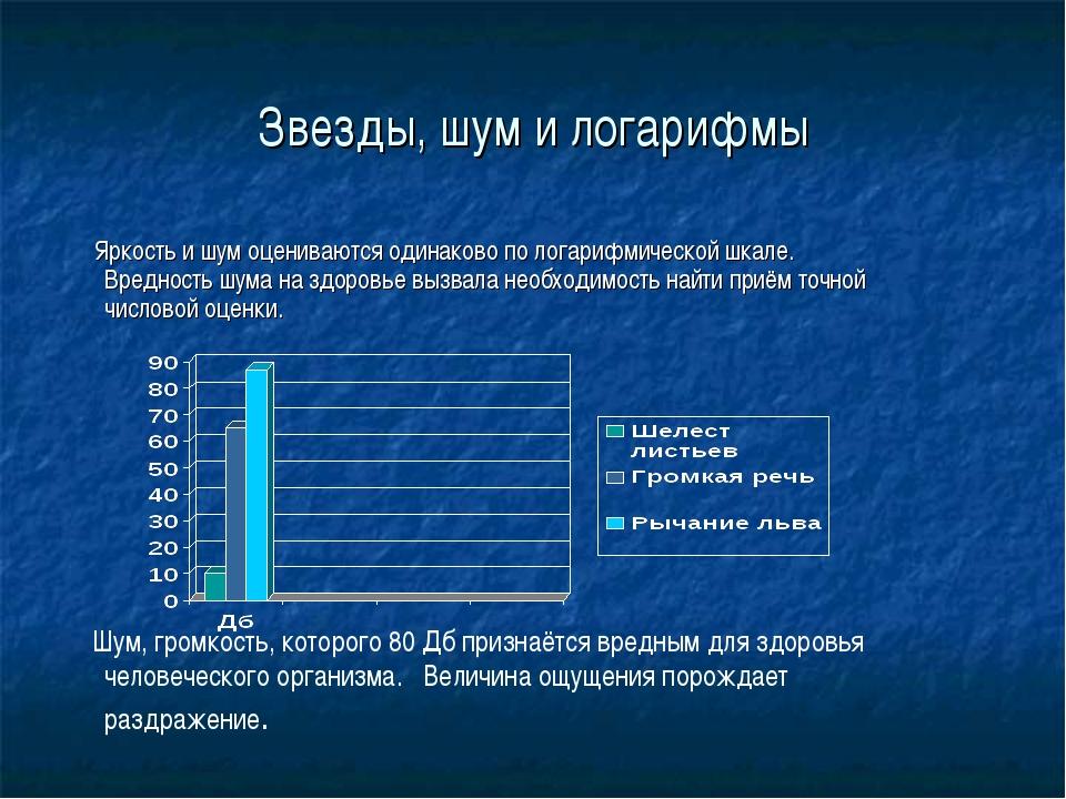Звезды, шум и логарифмы Яркость и шум оцениваются одинаково по логарифмическо...
