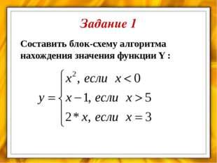 А на этом участке Y = X-1 0 3 5 На этом участке координатной прямой Y = X2 В