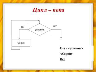 Задача 4 Найти N! = 1*2*...*N (N факториал) - произведение последовательности