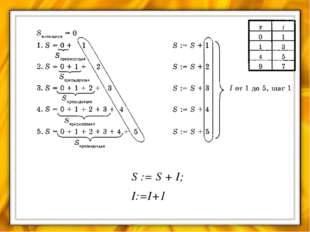 Домашнее задание §§ 4.2, 4.2.1, 4.2.2; выучить конспект урока; решить задачи