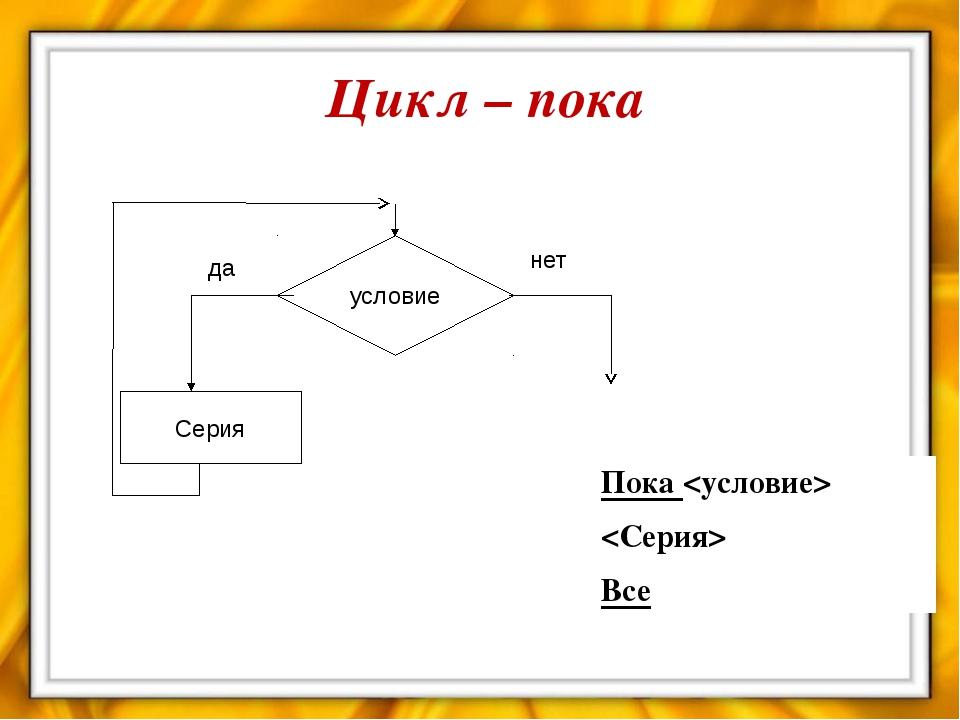 Задача 4 Найти N! = 1*2*...*N (N факториал) - произведение последовательности...