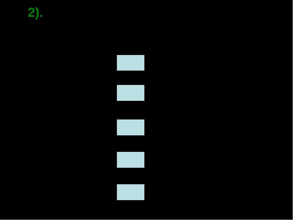 2). Вопрос. Являются ли данные пары чисел взаимно обратными? 2 и (да) -4 и (н...