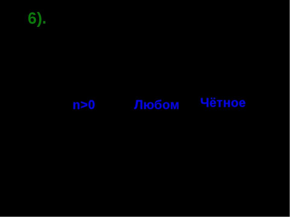6). Вопрос. 1n = 1. при каком значении n ? При Любом n>0 Чётное
