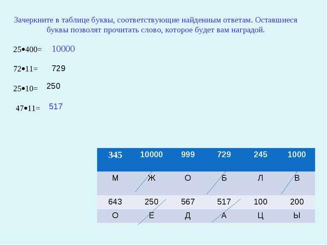 Зачеркните в таблице буквы, соответствующие найденным ответам. Оставшиеся бук...