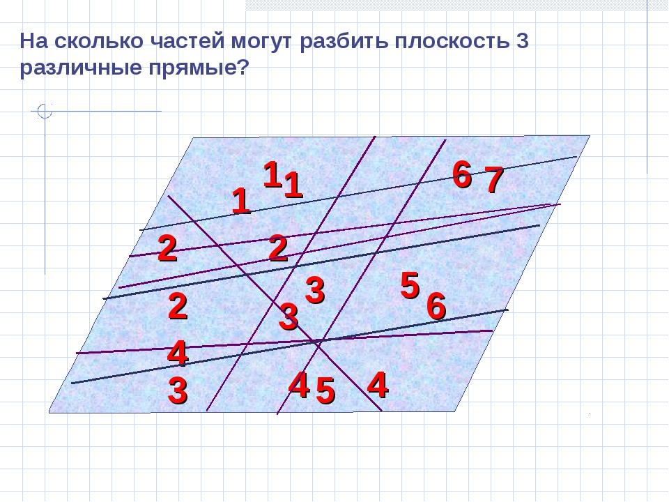 На сколько частей могут разбить плоскость 3 различные прямые?