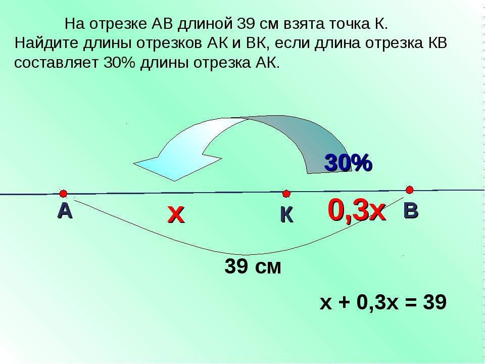 А К В 39 см 0,3х х х + 0,3х = 39 На отрезке АВ длиной 39 см взята точка К. На...