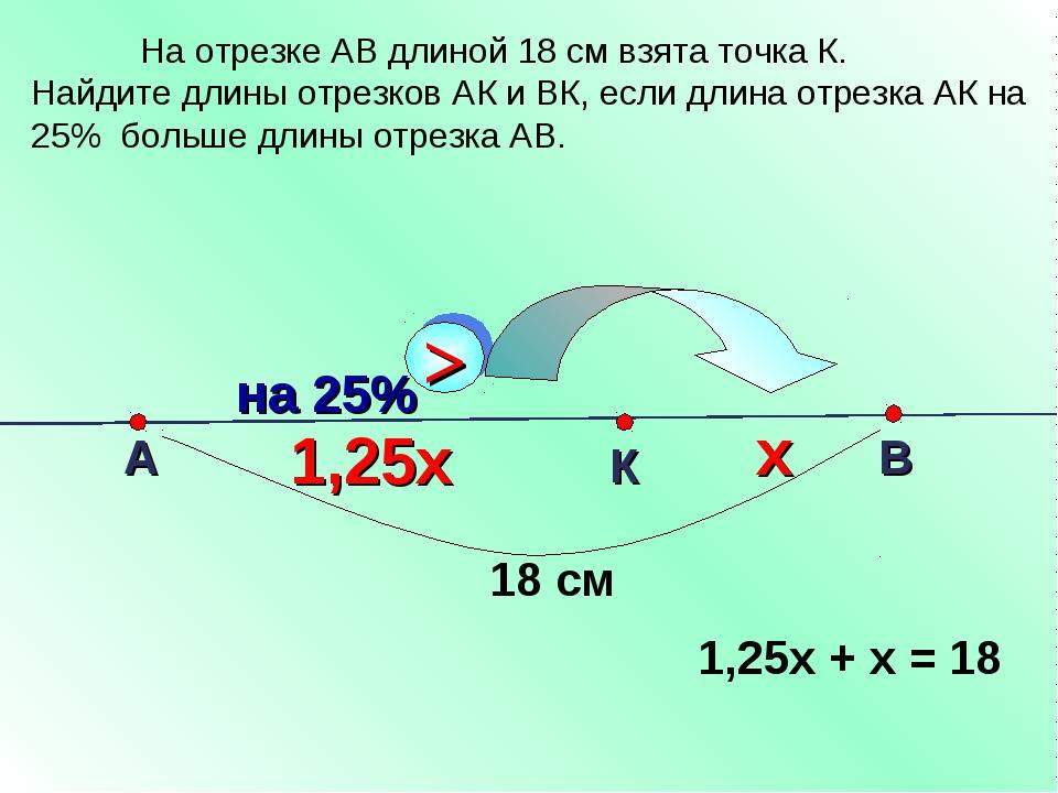 А К В 18 см х 1,25х 1,25х + х = 18 На отрезке АВ длиной 18 см взята точка К....