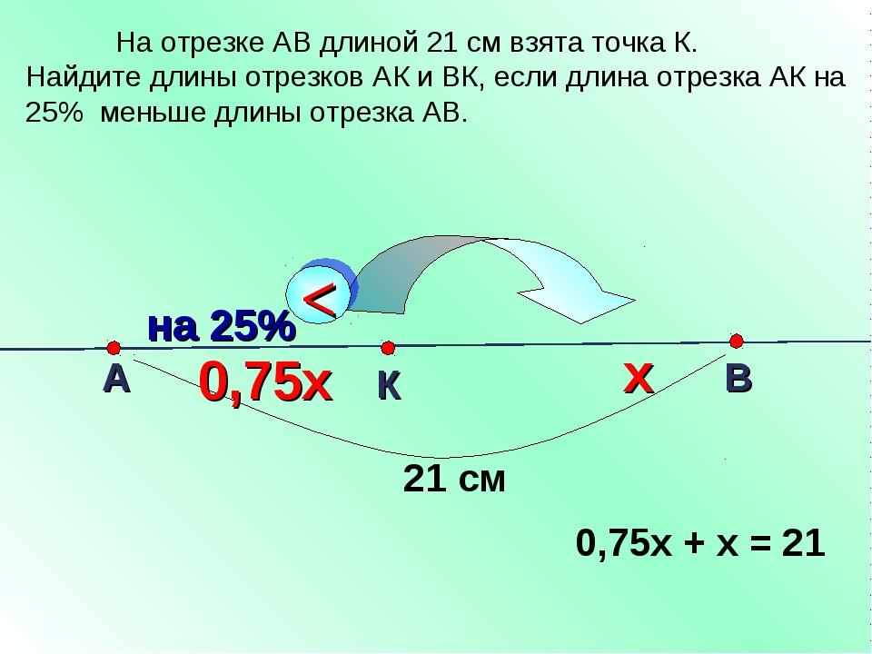 А К В 21 см х 0,75х 0,75х + х = 21 На отрезке АВ длиной 21 см взята точка К....