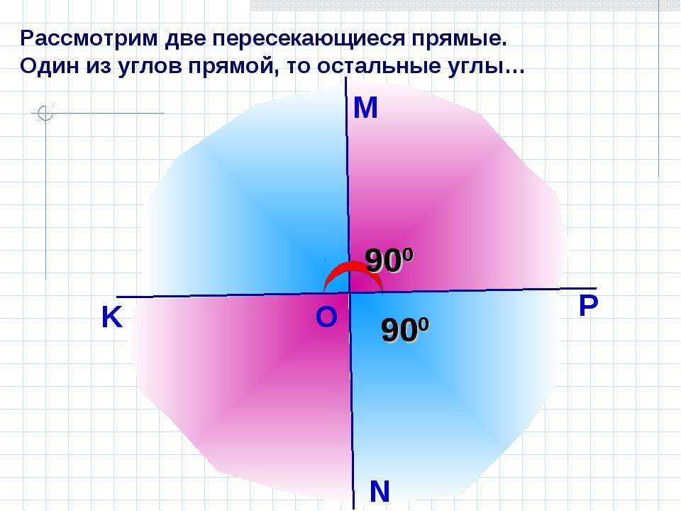 Рассмотрим две пересекающиеся прямые. Один из углов прямой, то остальные углы...