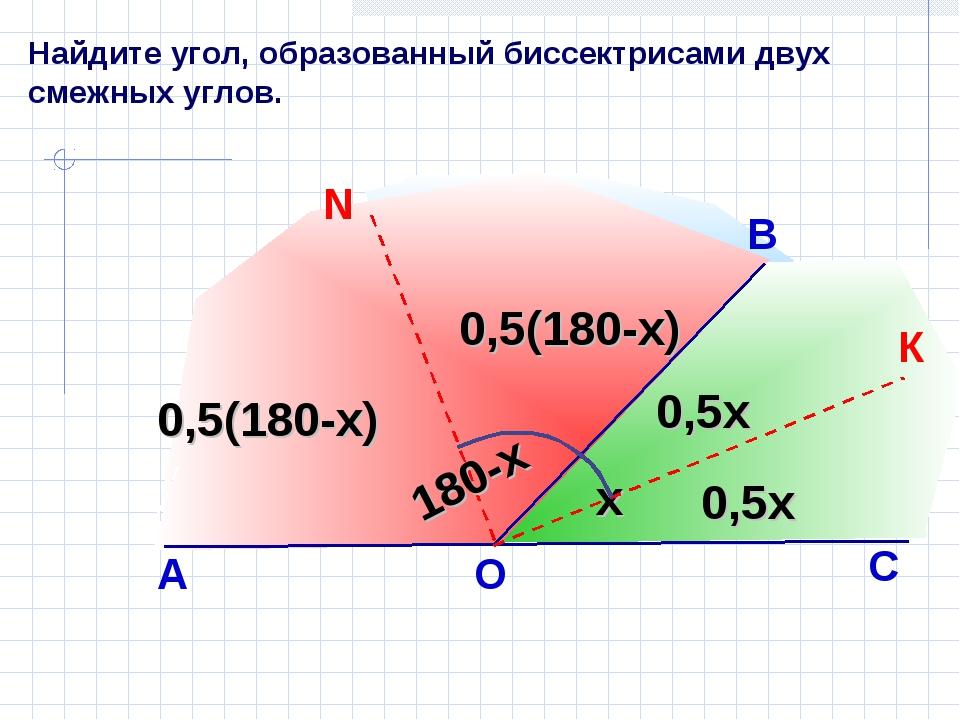Найдите угол, образованный биссектрисами двух смежных углов. В х А О С 180-х...