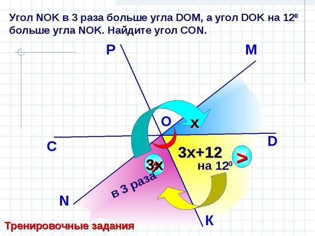 Угол NOK в 3 раза больше угла DОМ, а угол DOK на 120 больше угла NOK. Найдите...