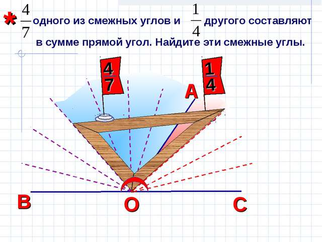 одного из смежных углов и другого составляют в сумме прямой угол. Найдите эт...