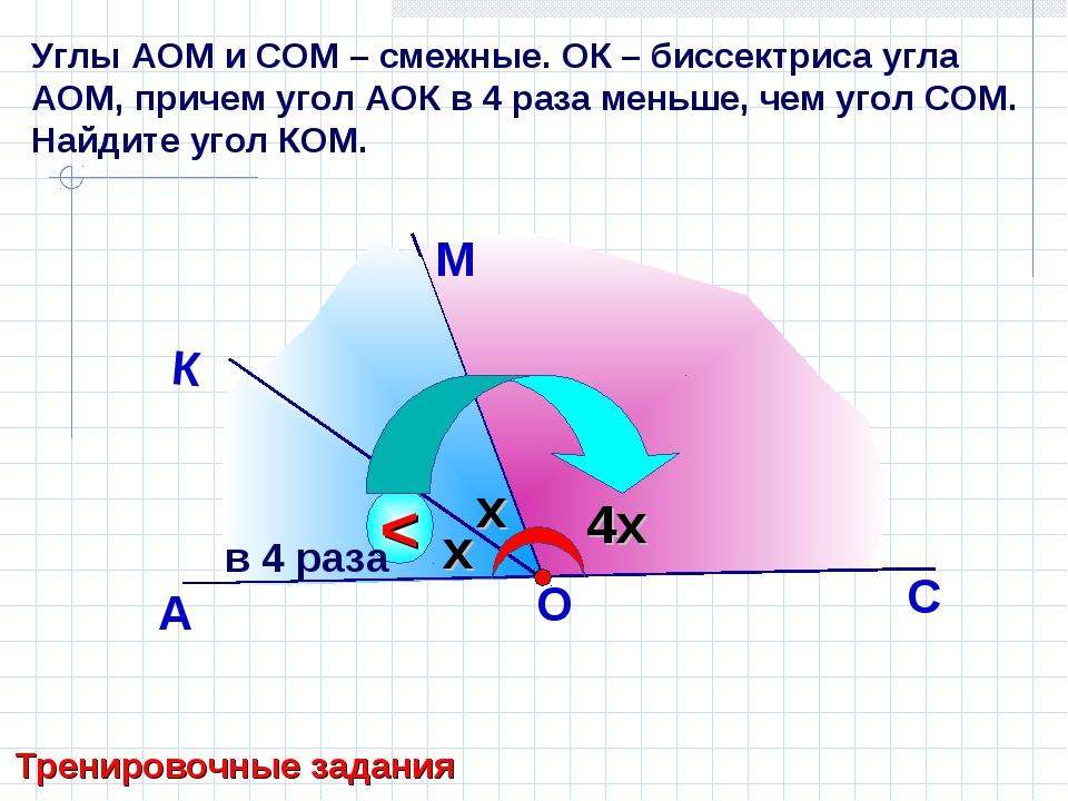 Углы АОМ и СОМ – смежные. ОК – биссектриса угла АОМ, причем угол АОК в 4 раза...