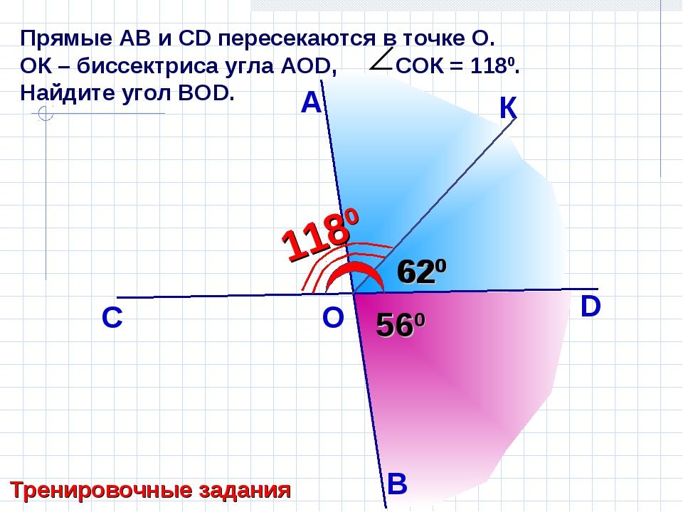 Прямые АB и СD пересекаются в точке О. ОК – биссектриса угла АОD, СОК = 1180....