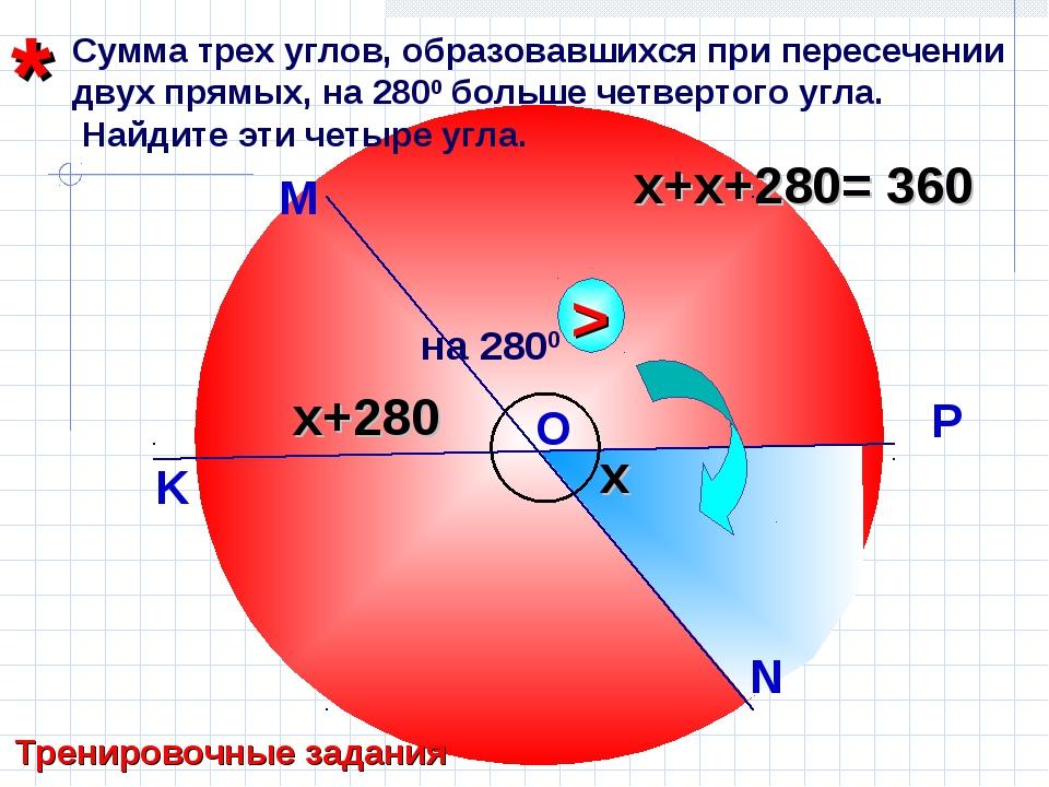 Сумма трех углов, образовавшихся при пересечении двух прямых, на 2800 больше...