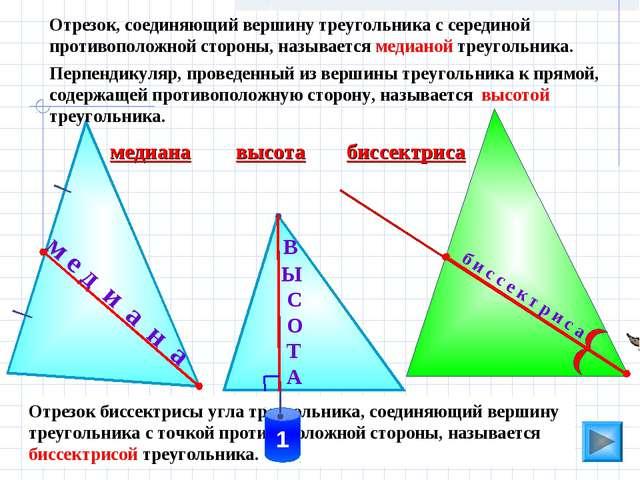 м е д и а н а Отрезок биссектрисы угла треугольника, соединяющий вершину треу...