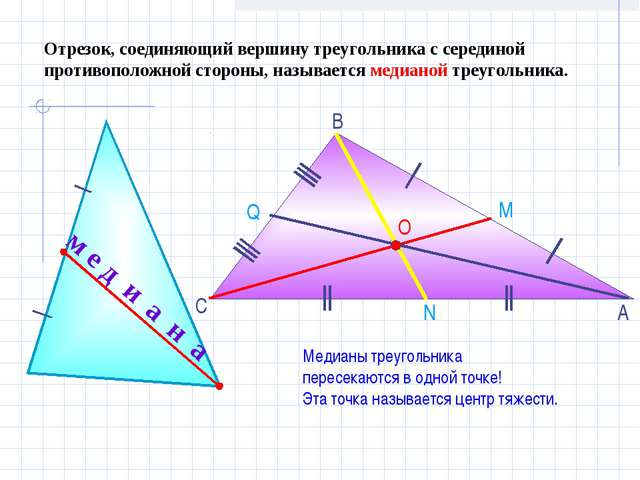 м е д и а н а Отрезок, соединяющий вершину треугольника с серединой противопо...